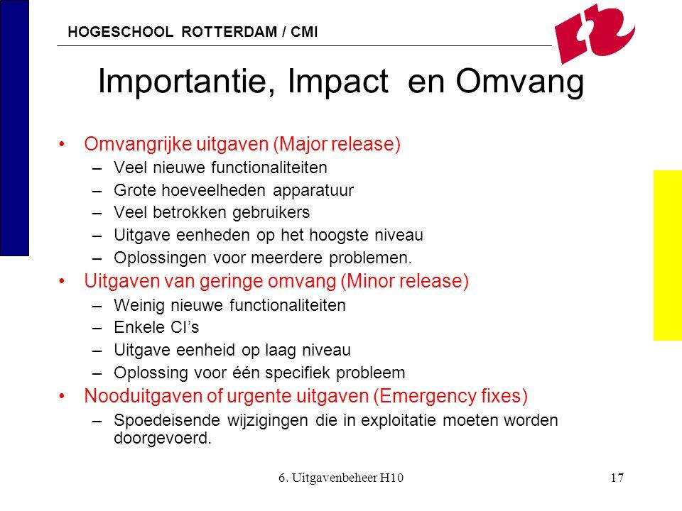 HOGESCHOOL ROTTERDAM / CMI 6. Uitgavenbeheer H1017 Importantie, Impact en Omvang •Omvangrijke uitgaven (Major release) –Veel nieuwe functionaliteiten