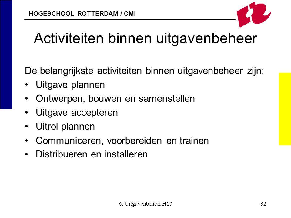 HOGESCHOOL ROTTERDAM / CMI 6. Uitgavenbeheer H1032 Activiteiten binnen uitgavenbeheer De belangrijkste activiteiten binnen uitgavenbeheer zijn: •Uitga