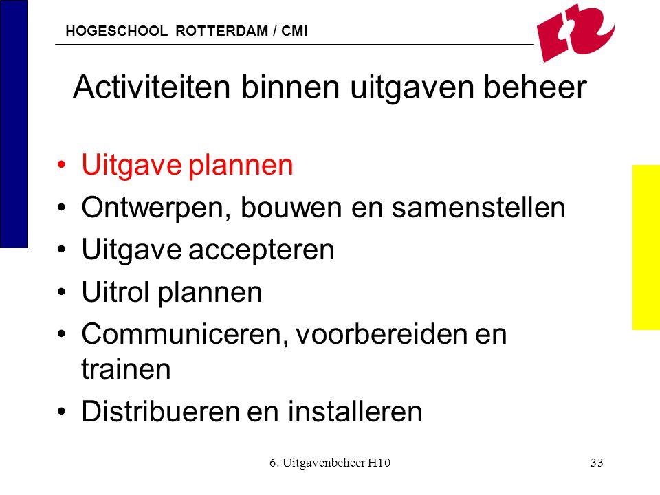HOGESCHOOL ROTTERDAM / CMI 6. Uitgavenbeheer H1033 Activiteiten binnen uitgaven beheer •Uitgave plannen •Ontwerpen, bouwen en samenstellen •Uitgave ac