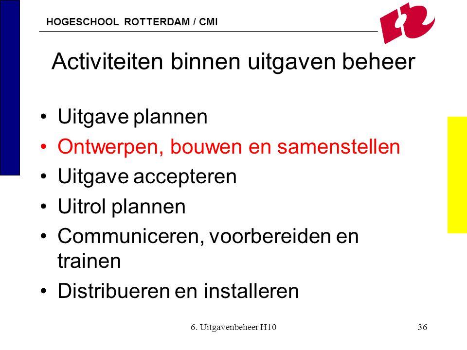 HOGESCHOOL ROTTERDAM / CMI 6. Uitgavenbeheer H1036 Activiteiten binnen uitgaven beheer •Uitgave plannen •Ontwerpen, bouwen en samenstellen •Uitgave ac