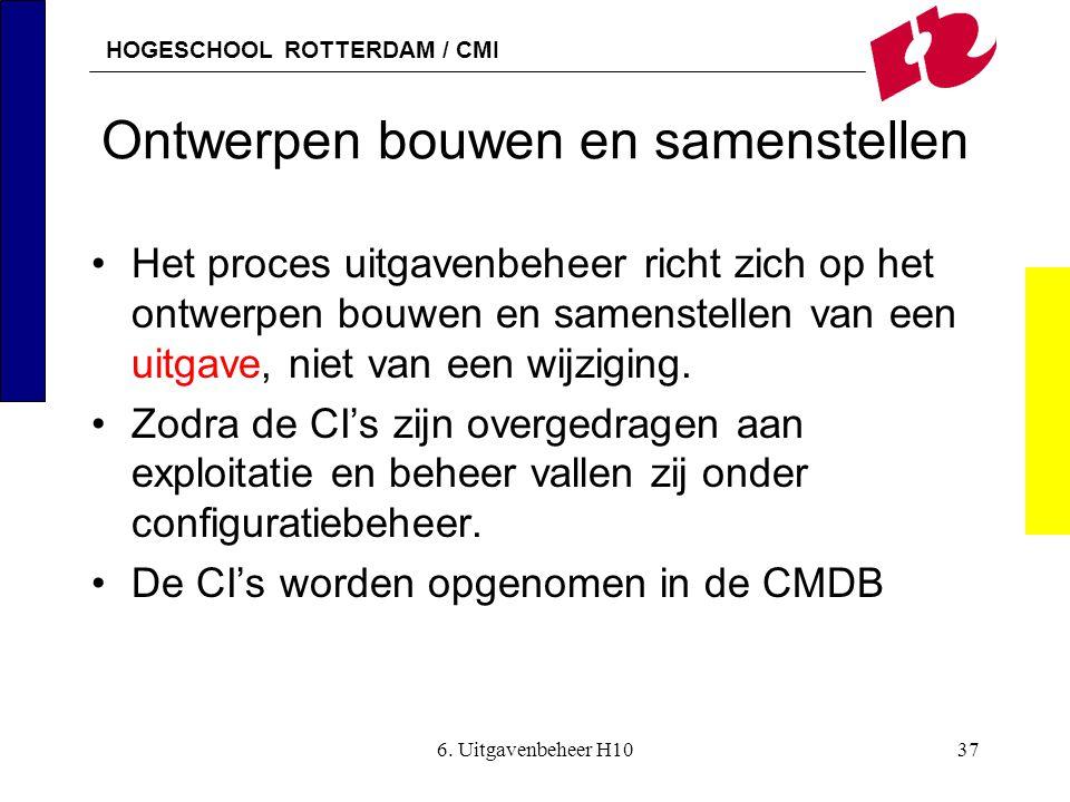 HOGESCHOOL ROTTERDAM / CMI 6. Uitgavenbeheer H1037 Ontwerpen bouwen en samenstellen •Het proces uitgavenbeheer richt zich op het ontwerpen bouwen en s