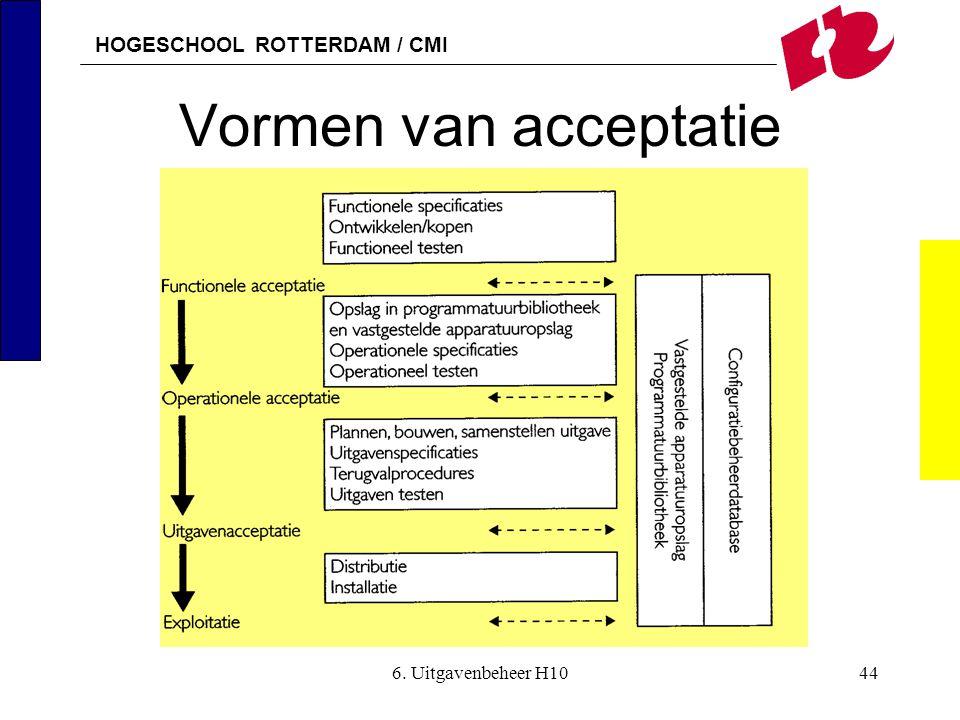 HOGESCHOOL ROTTERDAM / CMI 6. Uitgavenbeheer H1044 Vormen van acceptatie