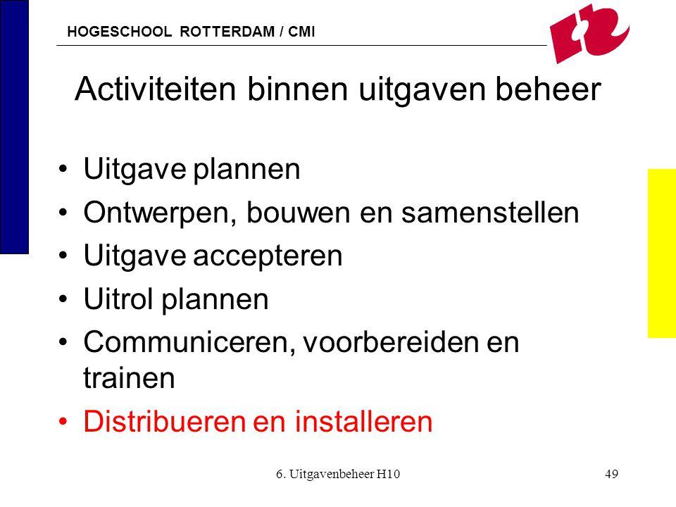 HOGESCHOOL ROTTERDAM / CMI 6. Uitgavenbeheer H1049 Activiteiten binnen uitgaven beheer •Uitgave plannen •Ontwerpen, bouwen en samenstellen •Uitgave ac