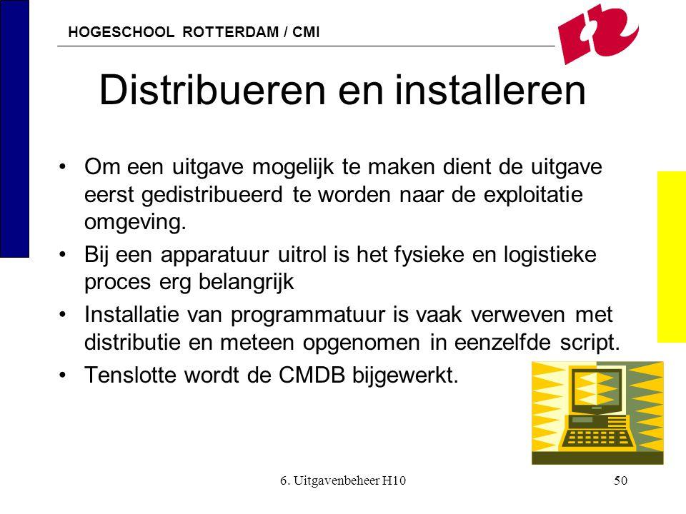 HOGESCHOOL ROTTERDAM / CMI 6. Uitgavenbeheer H1050 Distribueren en installeren •Om een uitgave mogelijk te maken dient de uitgave eerst gedistribueerd