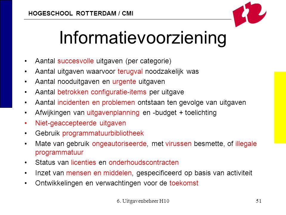 HOGESCHOOL ROTTERDAM / CMI 6. Uitgavenbeheer H1051 Informatievoorziening •Aantal succesvolle uitgaven (per categorie) •Aantal uitgaven waarvoor terugv