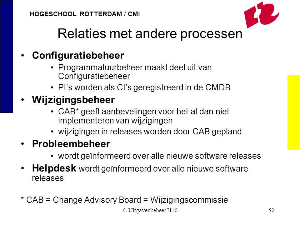 HOGESCHOOL ROTTERDAM / CMI 6. Uitgavenbeheer H1052 Relaties met andere processen •Configuratiebeheer •Programmatuurbeheer maakt deel uit van Configura