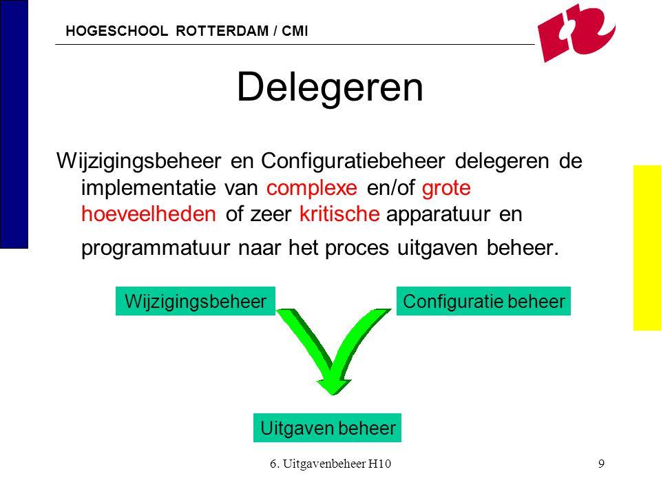 HOGESCHOOL ROTTERDAM / CMI 6. Uitgavenbeheer H109 Delegeren Uitgaven beheer WijzigingsbeheerConfiguratie beheer Wijzigingsbeheer en Configuratiebeheer