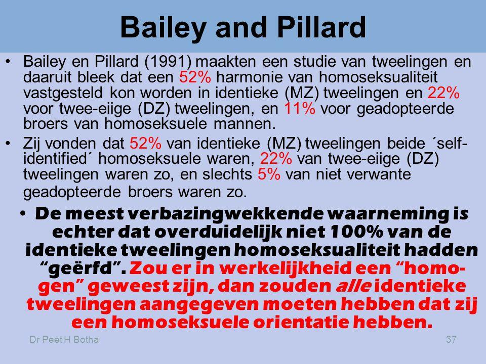 Dr Peet H Botha37 Bailey and Pillard •Bailey en Pillard (1991) maakten een studie van tweelingen en daaruit bleek dat een 52% harmonie van homoseksualiteit vastgesteld kon worden in identieke (MZ) tweelingen en 22% voor twee-eiige (DZ) tweelingen, en 11% voor geadopteerde broers van homoseksuele mannen.