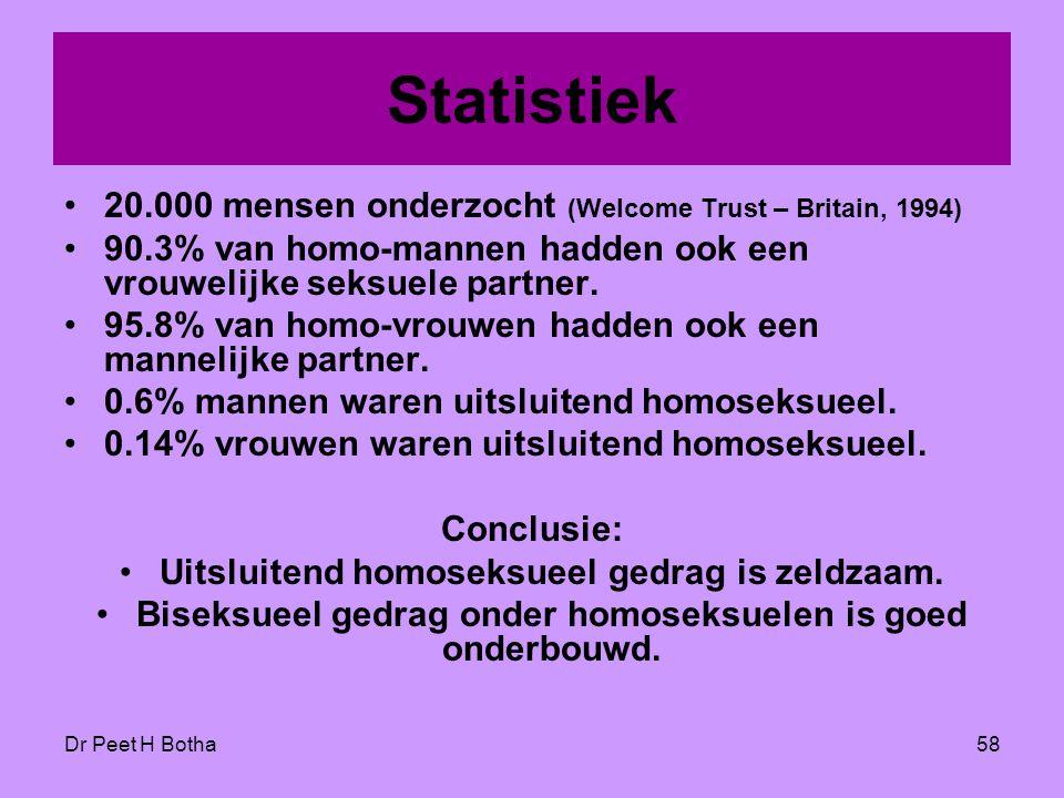 Dr Peet H Botha58 Statistiek •20.000 mensen onderzocht (Welcome Trust – Britain, 1994) •90.3% van homo-mannen hadden ook een vrouwelijke seksuele part