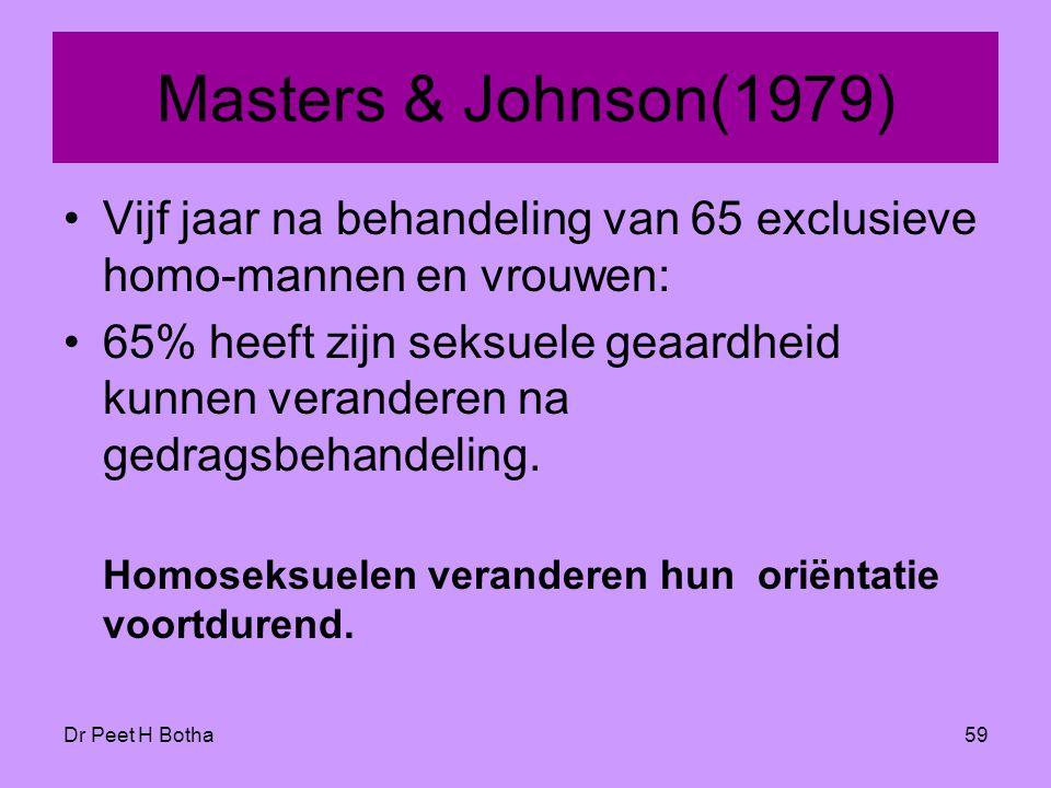 Dr Peet H Botha59 Masters & Johnson(1979) •Vijf jaar na behandeling van 65 exclusieve homo-mannen en vrouwen: •65% heeft zijn seksuele geaardheid kunn