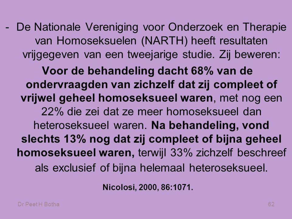 Dr Peet H Botha62 -De Nationale Vereniging voor Onderzoek en Therapie van Homoseksuelen (NARTH) heeft resultaten vrijgegeven van een tweejarige studie.