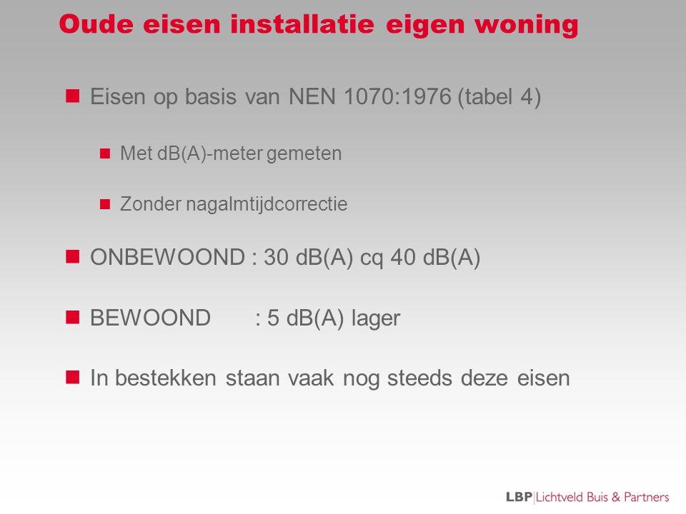 Oude eisen installatie eigen woning  Eisen op basis van NEN 1070:1976 (tabel 4)  Met dB(A)-meter gemeten  Zonder nagalmtijdcorrectie  ONBEWOOND : 30 dB(A) cq 40 dB(A)  BEWOOND : 5 dB(A) lager  In bestekken staan vaak nog steeds deze eisen