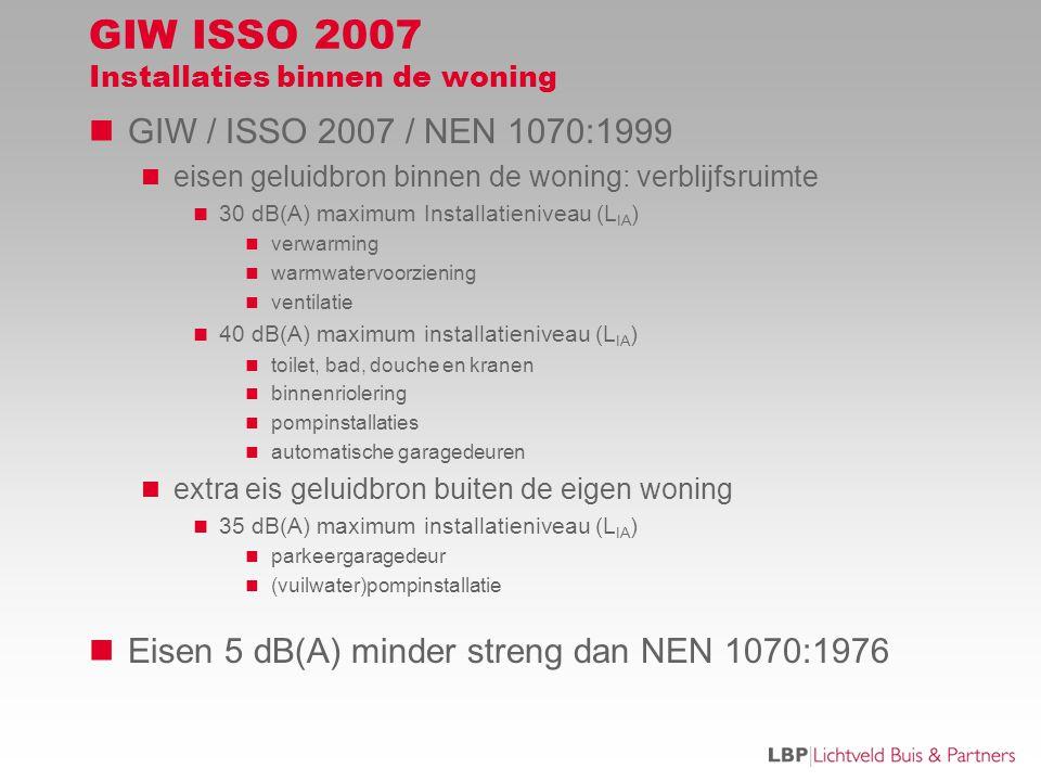 GIW ISSO 2007 Installaties binnen de woning  GIW / ISSO 2007 / NEN 1070:1999  eisen geluidbron binnen de woning: verblijfsruimte  30 dB(A) maximum Installatieniveau (L IA )  verwarming  warmwatervoorziening  ventilatie  40 dB(A) maximum installatieniveau (L IA )  toilet, bad, douche en kranen  binnenriolering  pompinstallaties  automatische garagedeuren  extra eis geluidbron buiten de eigen woning  35 dB(A) maximum installatieniveau (L IA )  parkeergaragedeur  (vuilwater)pompinstallatie  Eisen 5 dB(A) minder streng dan NEN 1070:1976