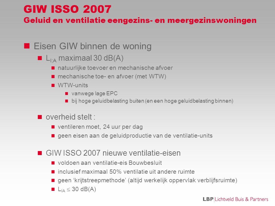 GIW ISSO 2007 Geluid en ventilatie eengezins- en meergezinswoningen  Eisen GIW binnen de woning  L I;A maximaal 30 dB(A)  natuurlijke toevoer en mechanische afvoer  mechanische toe- en afvoer (met WTW)  WTW-units  vanwege lage EPC  bij hoge geluidbelasting buiten (en een hoge geluidbelasting binnen)  overheid stelt :  ventileren moet, 24 uur per dag  geen eisen aan de geluidproductie van de ventilatie-units  GIW ISSO 2007 nieuwe ventilatie-eisen  voldoen aan ventilatie-eis Bouwbesluit  inclusief maximaal 50% ventilatie uit andere ruimte  geen 'krijtstreepmethode' (altijd werkelijk oppervlak verblijfsruimte)  L IA  30 dB(A)