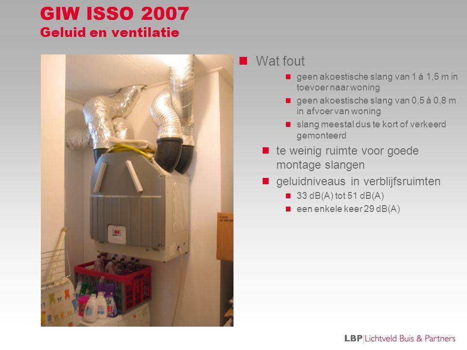 GIW ISSO 2007 Geluid en ventilatie  Wat fout  geen akoestische slang van 1 á 1,5 m in toevoer naar woning  geen akoestische slang van 0,5 á 0,8 m in afvoer van woning  slang meestal dus te kort of verkeerd gemonteerd  te weinig ruimte voor goede montage slangen  geluidniveaus in verblijfsruimten  33 dB(A) tot 51 dB(A)  een enkele keer 29 dB(A)