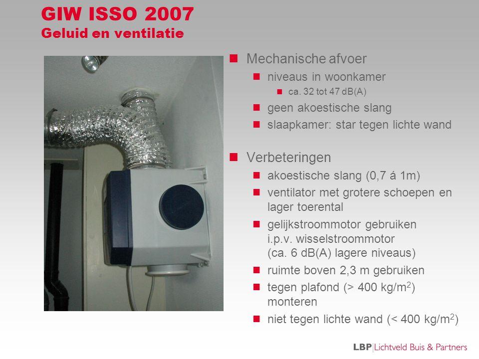 GIW ISSO 2007 Geluid en ventilatie  Mechanische afvoer  niveaus in woonkamer  ca.