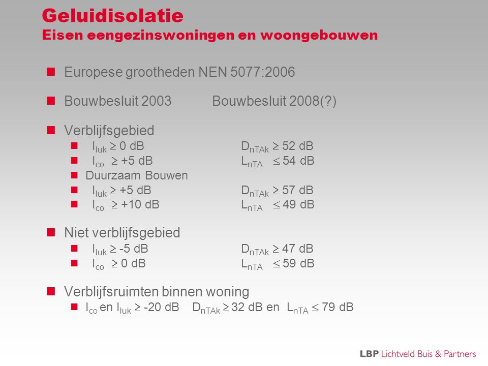 Geluidisolatie Eisen eengezinswoningen en woongebouwen  Europese grootheden NEN 5077:2006  Bouwbesluit 2003 Bouwbesluit 2008(?)  Verblijfsgebied  I luk  0 dBD nTAk  52 dB  I co  +5 dBL nTA  54 dB  Duurzaam Bouwen  I luk  +5 dBD nTAk  57 dB  I co  +10 dBL nTA  49 dB  Niet verblijfsgebied  I luk  -5 dB D nTAk  47 dB  I co  0 dBL nTA  59 dB  Verblijfsruimten binnen woning  I co en I luk  -20 dB D nTAk  32 dB en L nTA  79 dB