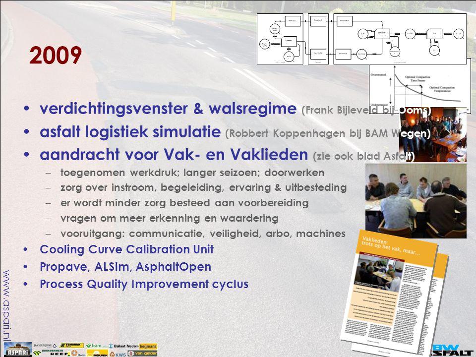 www.aspari.nl 2009 • verdichtingsvenster & walsregime (Frank Bijleveld bij Ooms) • asfalt logistiek simulatie (Robbert Koppenhagen bij BAM Wegen) • aa