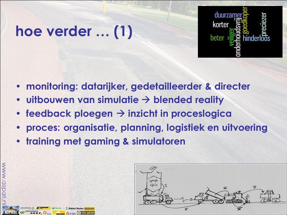 www.aspari.nl hoe verder … (1) • monitoring: datarijker, gedetailleerder & directer • uitbouwen van simulatie  blended reality • feedback ploegen  inzicht in proceslogica • proces: organisatie, planning, logistiek en uitvoering • training met gaming & simulatoren