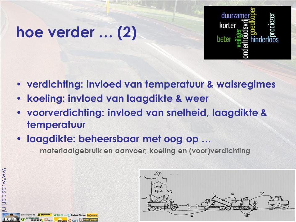 www.aspari.nl hoe verder … (2) • verdichting: invloed van temperatuur & walsregimes • koeling: invloed van laagdikte & weer • voorverdichting: invloed van snelheid, laagdikte & temperatuur • laagdikte: beheersbaar met oog op … – materiaalgebruik en aanvoer; koeling en (voor)verdichting