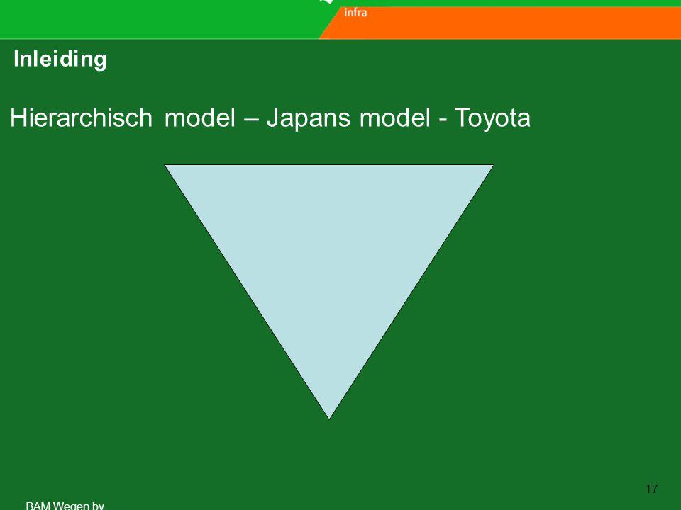 www.aspari.nl BAM Wegen bv 17 Inleiding Hierarchisch model – Japans model - Toyota