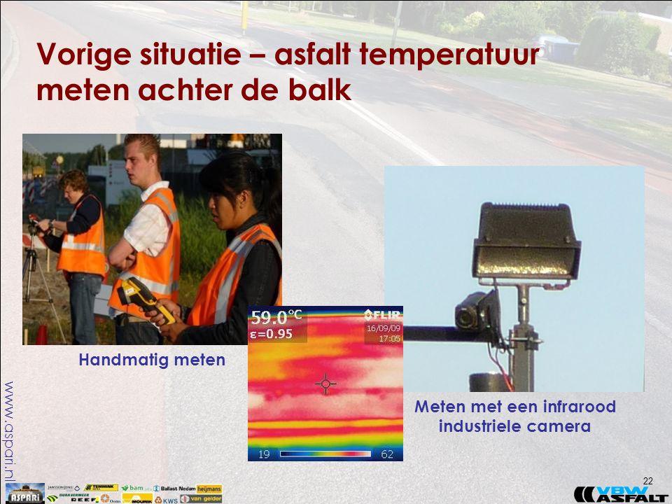 www.aspari.nl Vorige situatie – asfalt temperatuur meten achter de balk 22 Handmatig meten Meten met een infrarood industriele camera