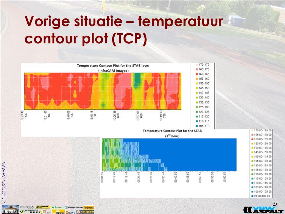 www.aspari.nl Vorige situatie – temperatuur contour plot (TCP) 23