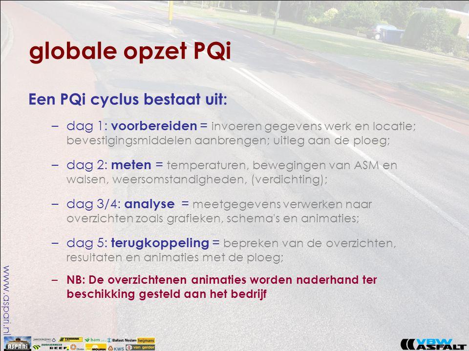 www.aspari.nl globale opzet PQi Een PQi cyclus bestaat uit: –dag 1: voorbereiden = invoeren gegevens werk en locatie; bevestigingsmiddelen aanbrengen; uitleg aan de ploeg; –dag 2: meten = temperaturen, bewegingen van ASM en walsen, weersomstandigheden, (verdichting); –dag 3/4: analyse = meetgegevens verwerken naar overzichten zoals grafieken, schema s en animaties; –dag 5: terugkoppeling = bepreken van de overzichten, resultaten en animaties met de ploeg; – NB: De overzichtenen animaties worden naderhand ter beschikking gesteld aan het bedrijf