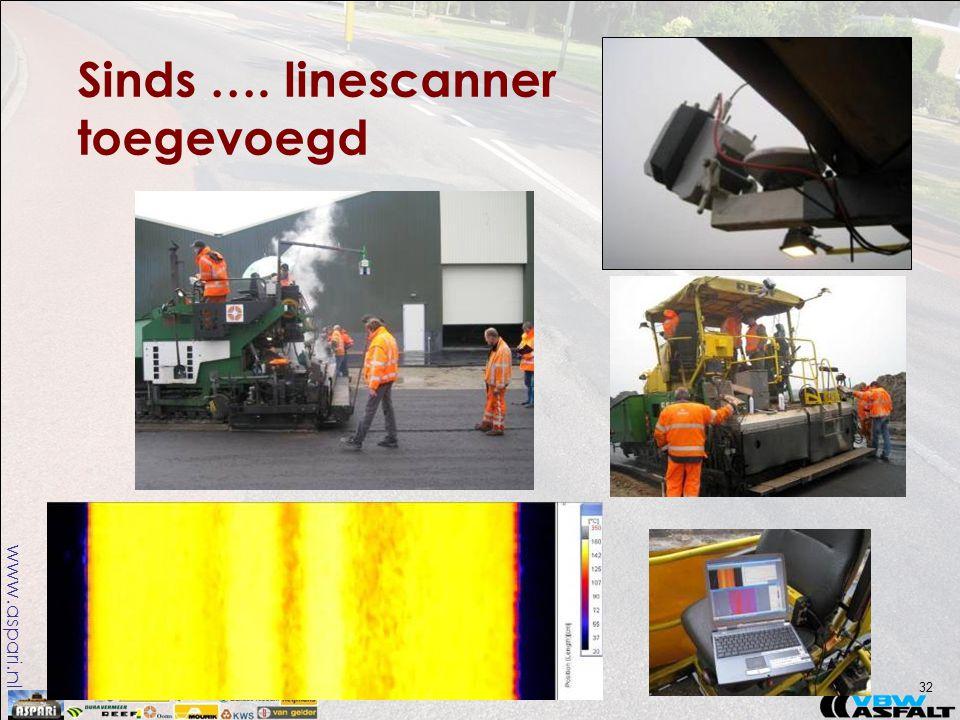 www.aspari.nl Sinds …. linescanner toegevoegd 32
