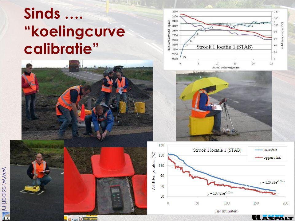 www.aspari.nl Sinds …. koelingcurve calibratie 33