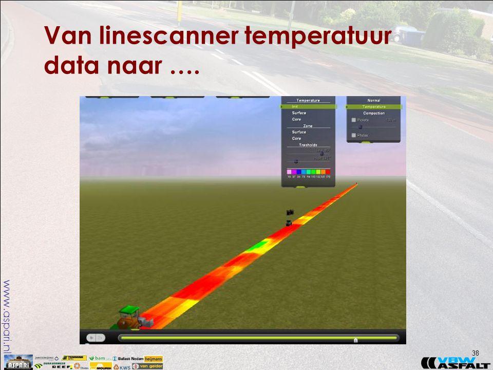 www.aspari.nl Van linescanner temperatuur data naar …. 38