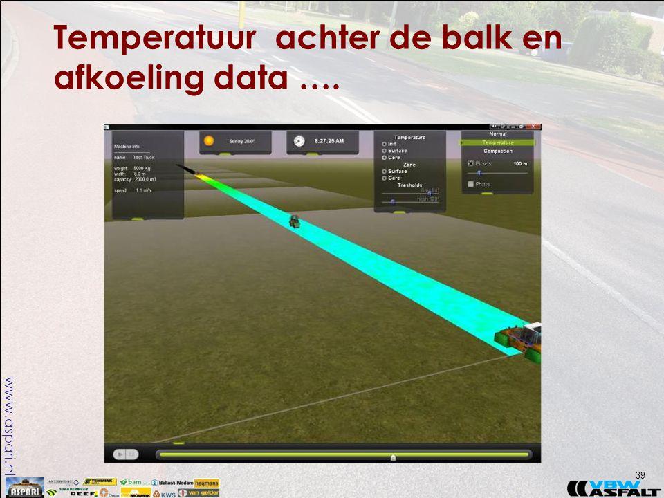www.aspari.nl Temperatuur achter de balk en afkoeling data …. 39