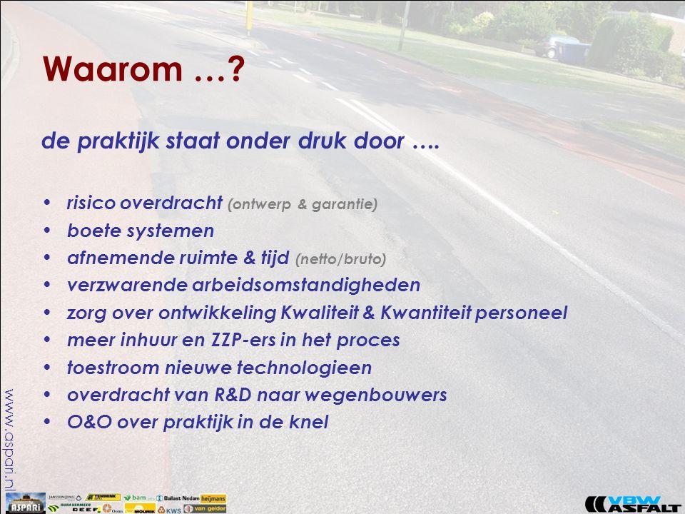 www.aspari.nl Waarom …? de praktijk staat onder druk door …. • risico overdracht (ontwerp & garantie) • boete systemen • afnemende ruimte & tijd (nett