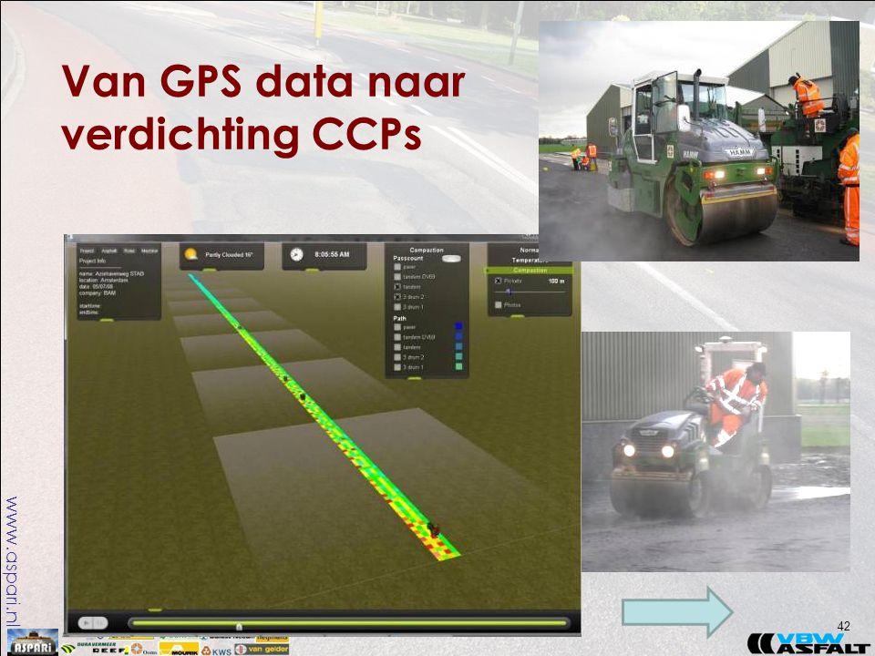 www.aspari.nl Van GPS data naar verdichting CCPs 42