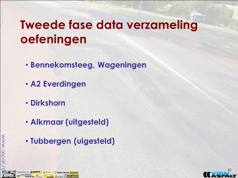 www.aspari.nl Tweede fase data verzameling oefeningen 43 • Bennekomsteeg, Wageningen • A2 Everdingen • Dirkshorn • Alkmaar (uitgesteld) • Tubbergen (uigesteld)