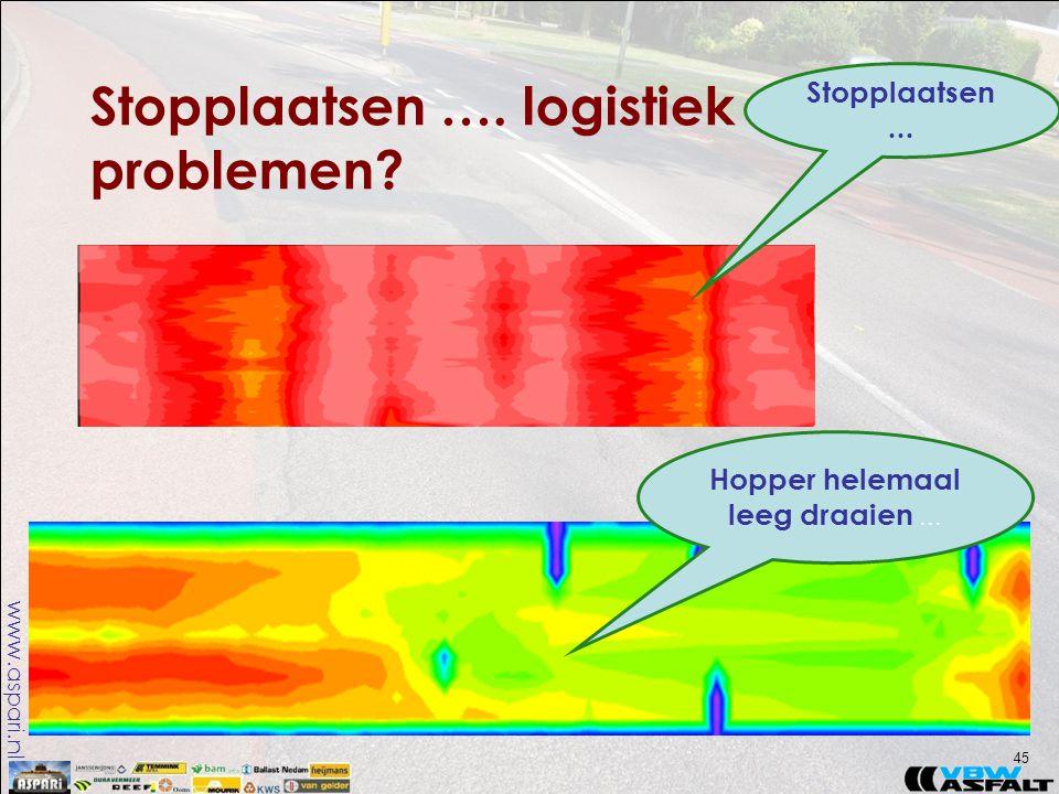 www.aspari.nl Stopplaatsen …. logistiek problemen? 45 Stopplaatsen... Hopper helemaal leeg draaien...