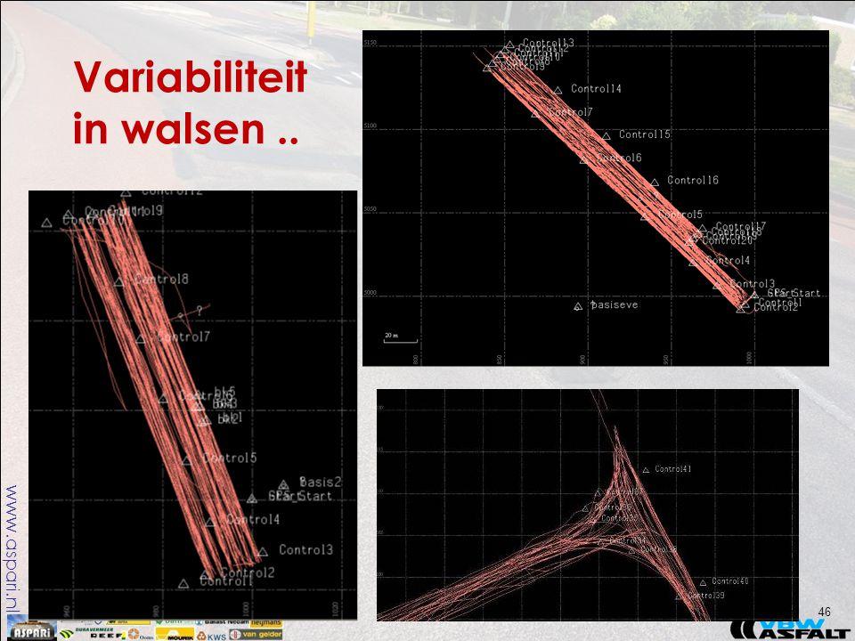 www.aspari.nl Variabiliteit in walsen.. 46