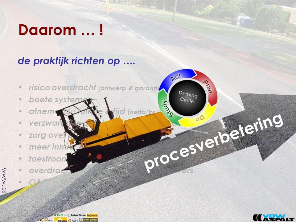 www.aspari.nl Daarom … ! de praktijk richten op …. • risico overdracht (ontwerp & garantie) • boete systemen • afnemende ruimte & tijd (netto/bruto) •