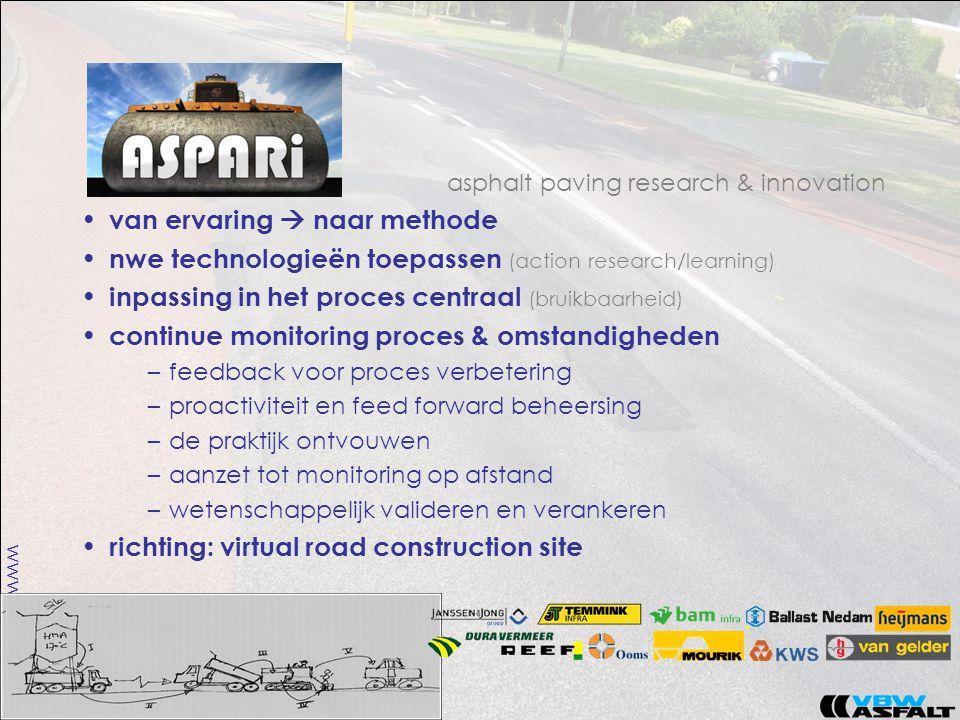 www.aspari.nl asphalt paving research & innovation • van ervaring  naar methode • nwe technologieën toepassen (action research/learning) • inpassing