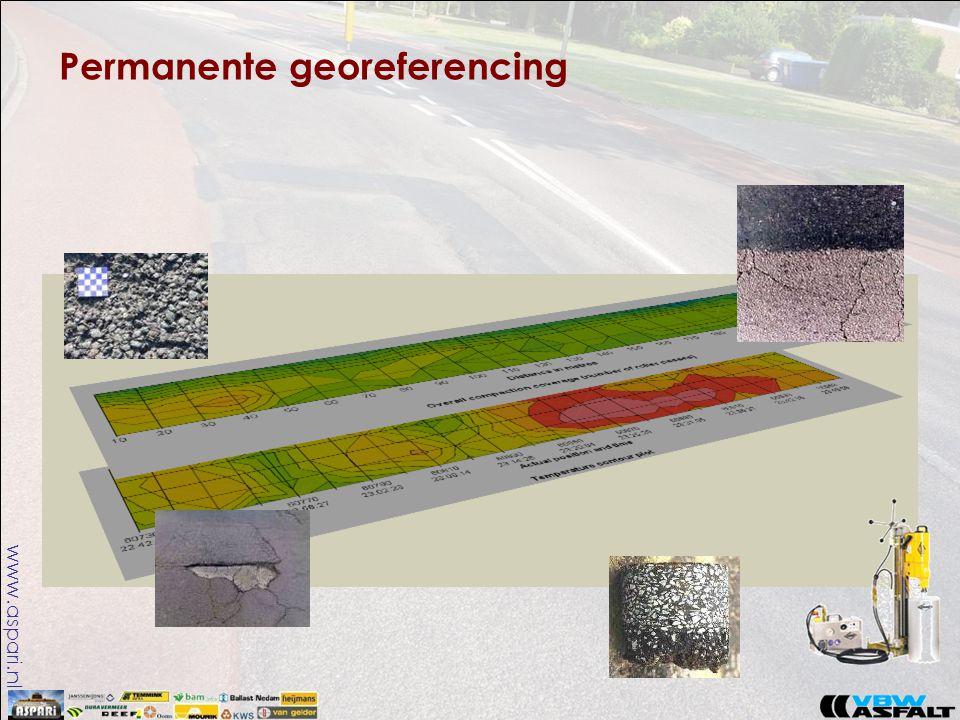 www.aspari.nl Permanente georeferencing
