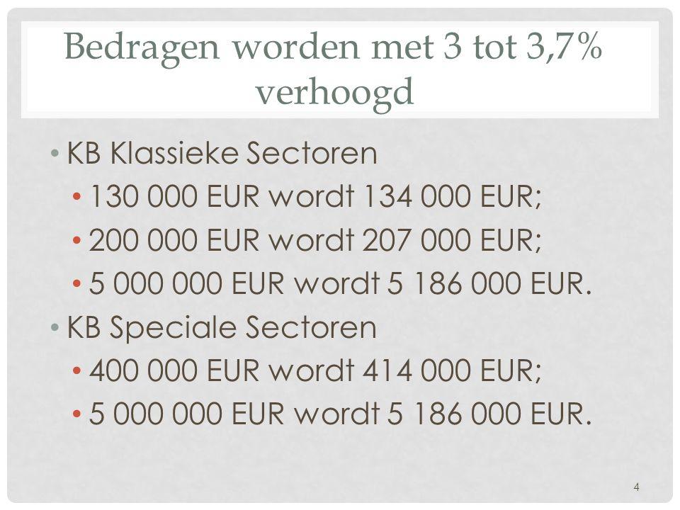 Bedragen worden met 3 tot 3,7% verhoogd • KB Klassieke Sectoren • 130 000 EUR wordt 134 000 EUR; • 200 000 EUR wordt 207 000 EUR; • 5 000 000 EUR word