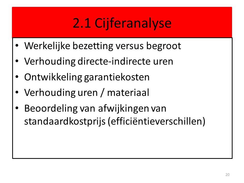 2.1 Cijferanalyse • Werkelijke bezetting versus begroot • Verhouding directe-indirecte uren • Ontwikkeling garantiekosten • Verhouding uren / materiaa