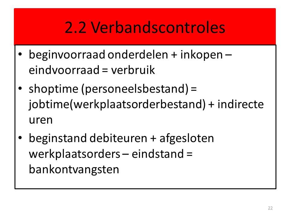 2.2 Verbandscontroles • beginvoorraad onderdelen + inkopen – eindvoorraad = verbruik • shoptime (personeelsbestand) = jobtime(werkplaatsorderbestand)