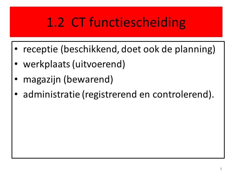 1.2 CT functiescheiding • receptie (beschikkend, doet ook de planning) • werkplaats (uitvoerend) • magazijn (bewarend) • administratie (registrerend e