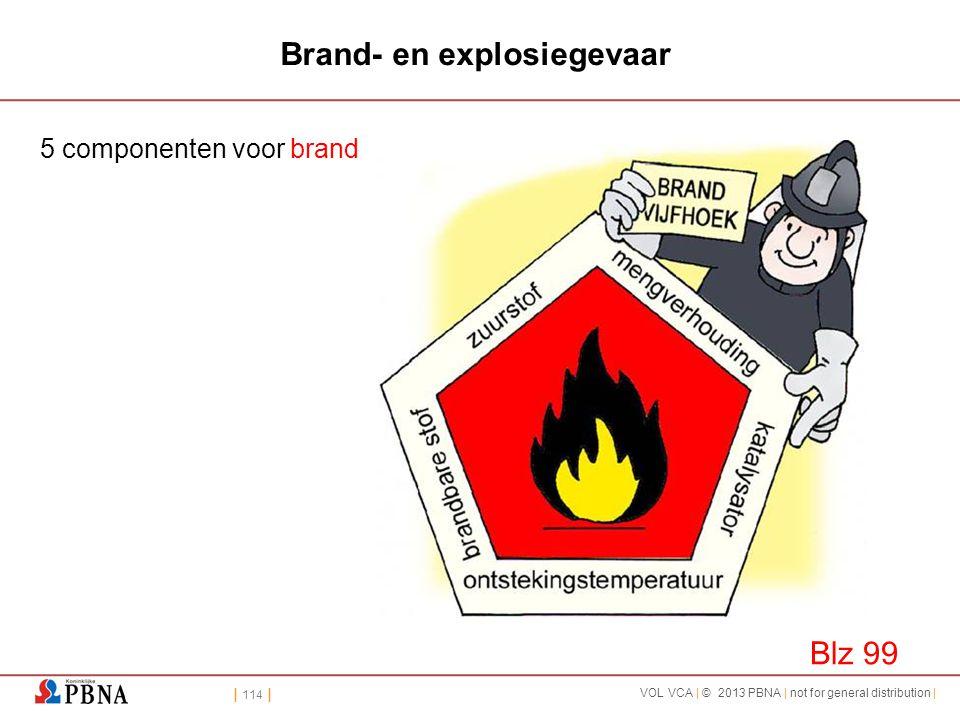 | 114 | VOL VCA | © 2013 PBNA | not for general distribution | Brand- en explosiegevaar 5 componenten voor brand Blz 99