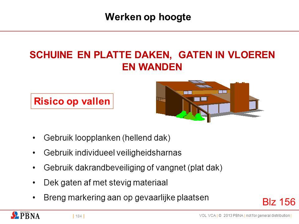 | 184 | VOL VCA | © 2013 PBNA | not for general distribution | Werken op hoogte SCHUINE EN PLATTE DAKEN, GATEN IN VLOEREN EN WANDEN Risico op vallen •