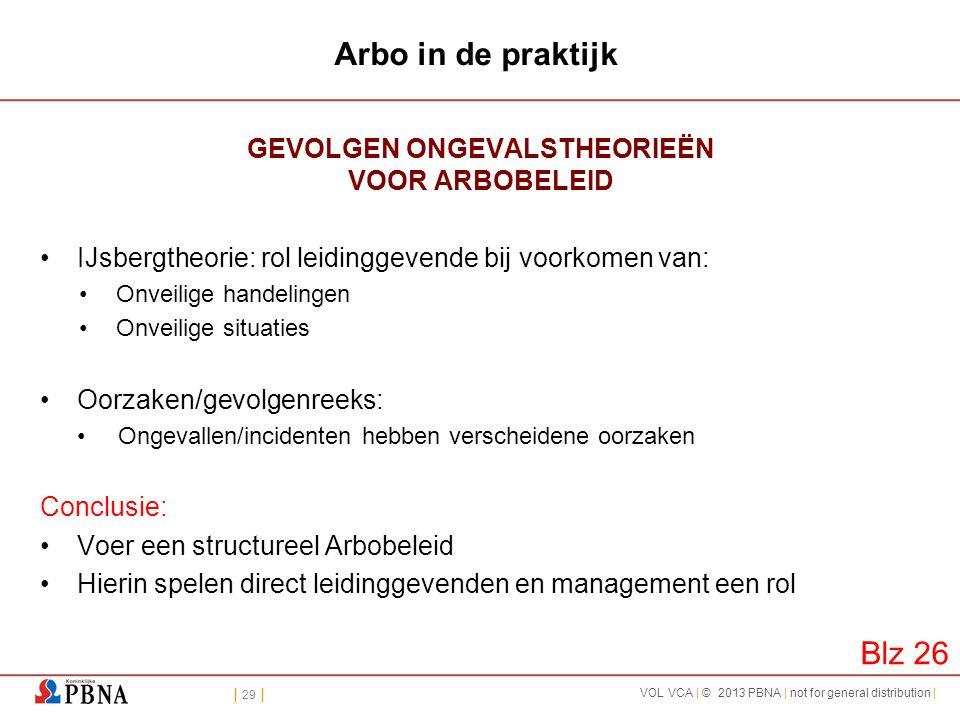 | 29 | VOL VCA | © 2013 PBNA | not for general distribution | Arbo in de praktijk GEVOLGEN ONGEVALSTHEORIEËN VOOR ARBOBELEID •IJsbergtheorie: rol leid