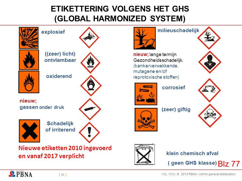 | 96 | VOL VCA | © 2013 PBNA | not for general distribution | ETIKETTERING VOLGENS HET GHS (GLOBAL HARMONIZED SYSTEM) ((zeer) licht) ontvlambaar explo