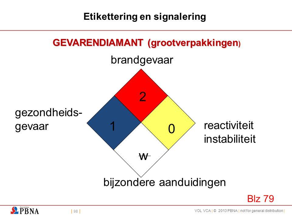 | 98 | VOL VCA | © 2013 PBNA | not for general distribution | Etikettering en signalering GEVARENDIAMANT (grootverpakkingen ) reactiviteit instabilite