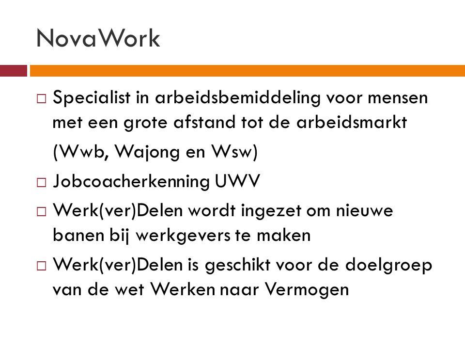 NovaWork  Specialist in arbeidsbemiddeling voor mensen met een grote afstand tot de arbeidsmarkt (Wwb, Wajong en Wsw)  Jobcoacherkenning UWV  Werk(